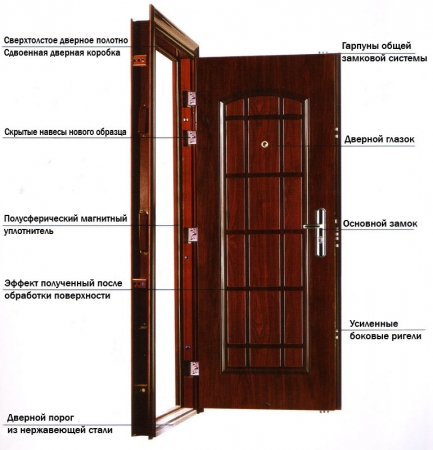 установка стекл в металлические двери